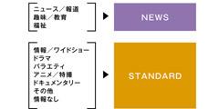 オートジャンルセレクター2.jpg